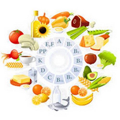 Витамины и минералы для бодибилдинга